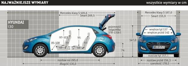 Hyundai i30 1.4 MPI Classic Plus: najważniejsze wymiary /Auto Moto