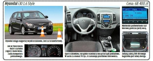 "Hyundai i30 /tygodnik ""Motor"""