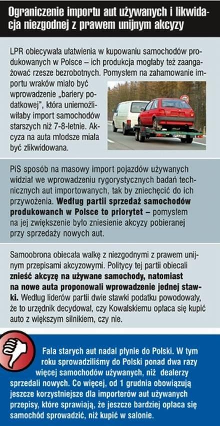 """Import aut / Kliknij /tygodnik """"Motor"""""""