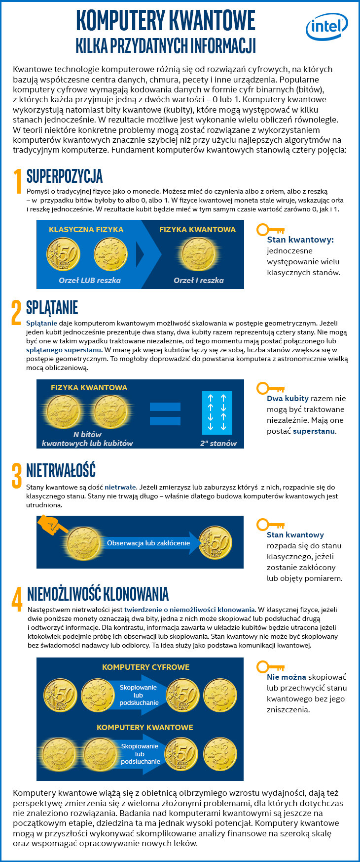 Infografika prezentująca kilka ciekawostek dotyczących komputerów kwantowych /materiały prasowe