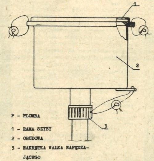 Inny sposób umieszczenia plomb uniemożliwiających dokonywanie zmian stanu licznika kilometrów (1 — rama szyby, 2 — obudowa, 3 — nakrętka wałka napędzającego, P — plomba). /Motor