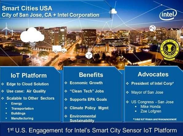 Intel zmienia San José  w inteligentne miasto /materiały prasowe