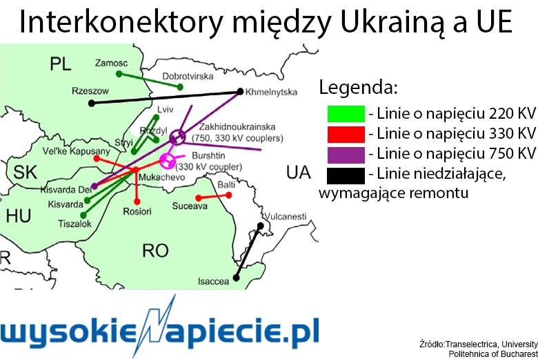 Interkonektory między Ukrainą a Unią Europejską /&nbsp