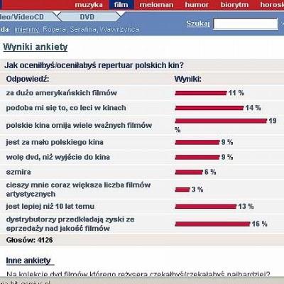 Internauci są zadowoleni, ale patrzą na repertuar polskich kin krytycznie. /INTERIA.PL