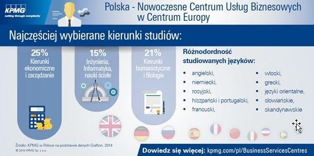 Inwestorów zachęca stabilność polskiej gospodarki /&nbsp