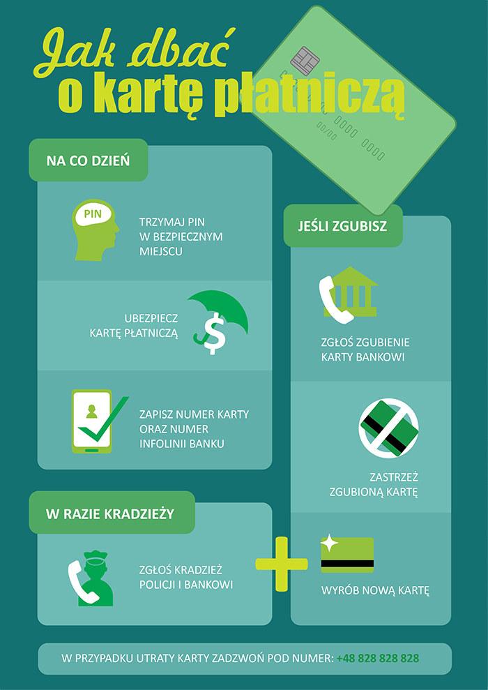 Jak dbać o kartę płatniczą (infografika) /INTERIA.PL