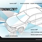 Jak działają samochody autonomiczne?