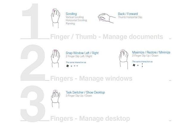 Jak obsługuje się mysz Microsoft Touch Mouse /materiały prasowe