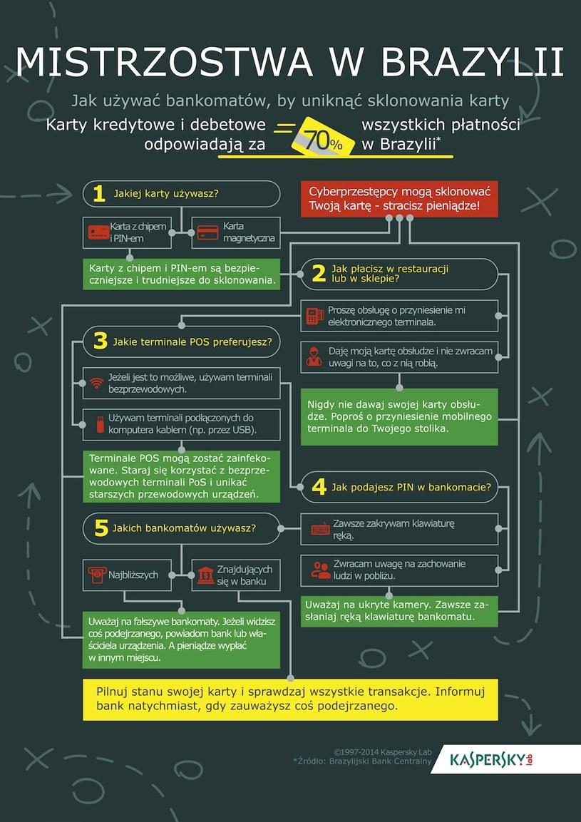 Jak zabezpieczyć się przed atakami na bankomaty oraz terminale POS? /materiały prasowe
