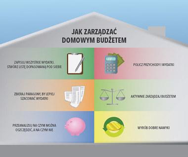 Jak zarządzać domowym budżetem (infografika)