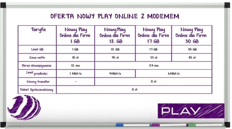 Jeden ze slajdów pochodzących z prezentacji Play /materiały prasowe