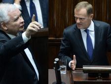 Kaczyński: Ohydne. Tusk: Uwielbiam