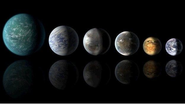 Katalog planet: Kepler-452b trzecia od lewej, Ziemia pierwsza od prawej /NASA