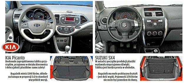 """Kia Picanto czy Suzuki SX4? /tygodnik """"Motor"""""""