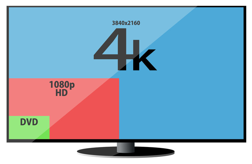Kolejne kraje testują sugnał Ultra HD /123RF/PICSEL