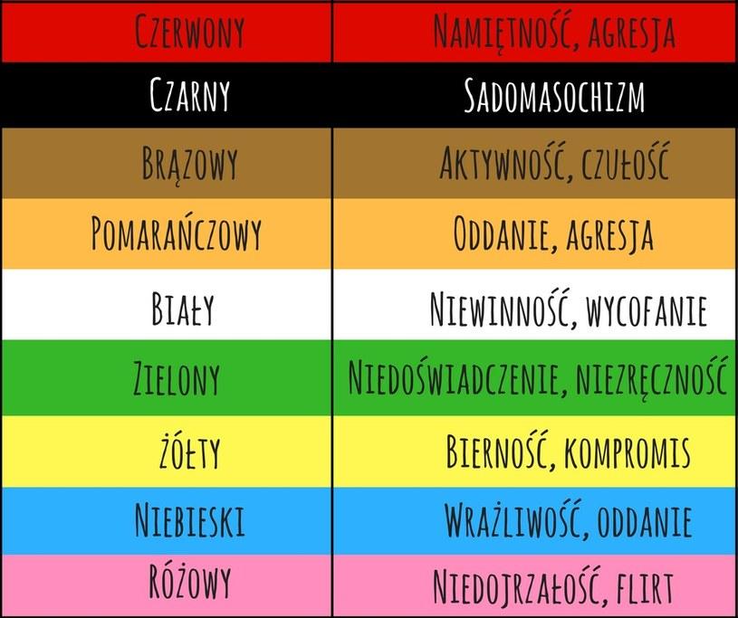 Kolory seksu /materiały prasowe