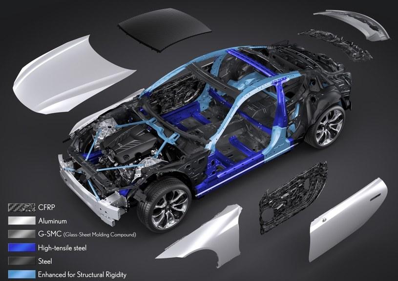 Materiały z jakich wykonano nadwozie Lexusa LC /