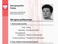 """Młodzież Wszechpolska wystawiła """"akty zgonu politycznego"""""""
