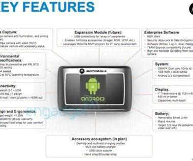 Motorola szykuje pancerny tablet