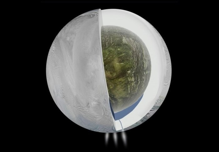Na Enceladusie  pod warstwą lodu o grubości 30-40 km znajduje się ocean ciekłej i słonej wody o grubości do około 6 km. /NASA