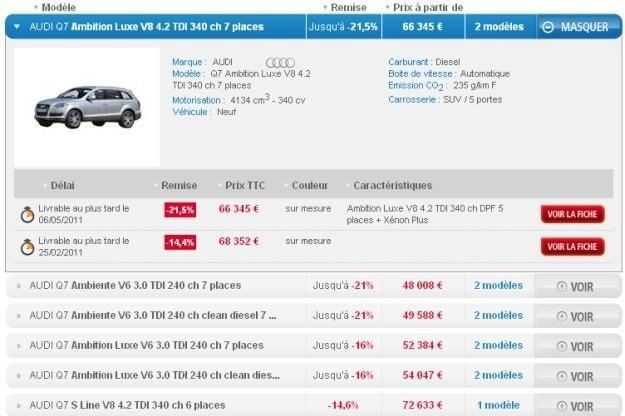 Na niektóre auta trzeba długo poczekać /INTERIA.PL