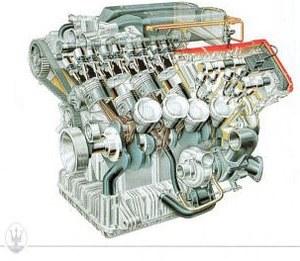 Najnowszy silnik Maserati V8. U dołu widać jedną ze sprężarek firmy IHI, dającą ciśnienie doładowania 1,2 atm, a u góry pasek rozrządu napędzający jeden z wałków. Drugi w tym samym rzędzie cylindrów poruszany jest właśnie od niego króciutkim łańcuchem. Tak samo dzieje się w prawej głowicy. /Motor
