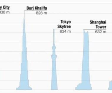 Najwyższy budynek świata powstanie w 90 dni