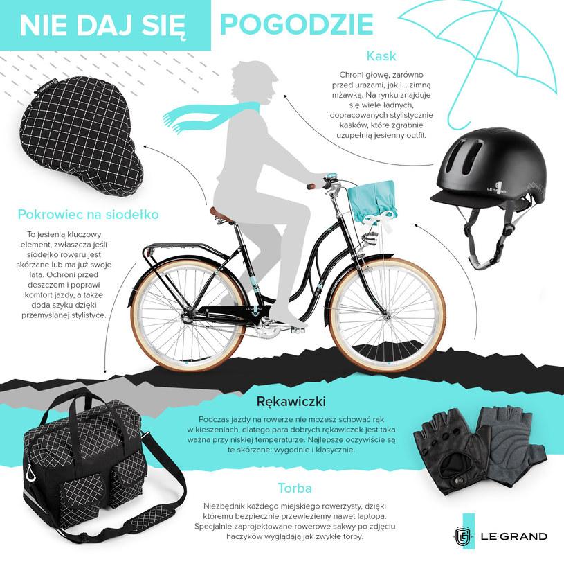 Nie daj się pogodzie i wsiadaj na rower! /materiały prasowe
