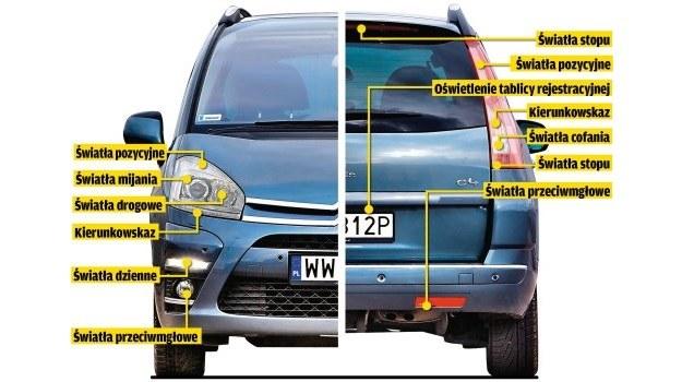 Nie możemy ingerować w zasadę działania oryginalnych lamp samochodu. Dopuszczalne jest zastosowanie lepszych żarówek (o ile posiadają znak homologacji) lub montaż dodatkowych reflektorów. /Motor