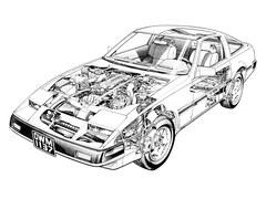Nissan 300ZX Z31 (1983–1989)