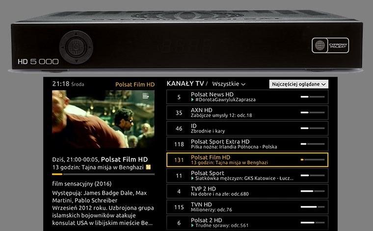 Nowe oprogramowanie HD 5000: lista kanałów najczęściej oglądanych /materiały prasowe