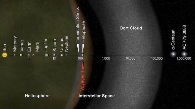 Obłok Oorta /NASA