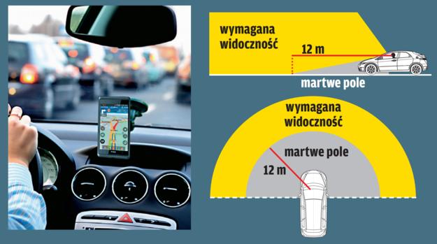 Obowiązek niezakłóconej widoczności przez przednią i boczne szyby powoduje, że umieszczenie nawigacji tak, aby ta nie zasłaniała drogi jest dość trudne. W dodatku może to być jedynie niewielkie urządzenie. /Motor
