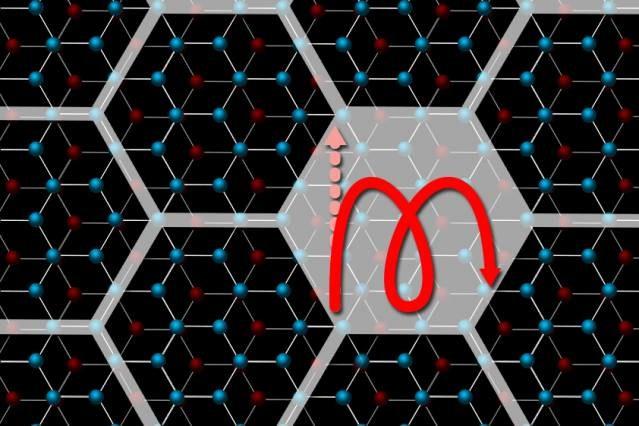 Odkryto nowy typ ruchu elektronów /materiały prasowe