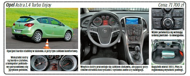 "Opel astra /tygodnik ""Motor"""