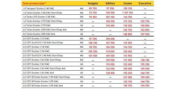 Opel Insignia po liftingu - polskie ceny wersji kombi (Sports Tourer) /Opel