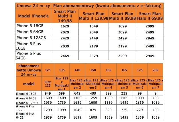 iphone 7 orange dla firm