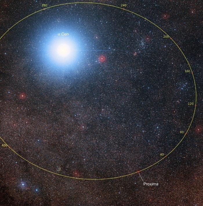 Orbita czerwonego karła Proxima Centauri względem dwóch gwiazd Alfa Centauri /materiały prasowe