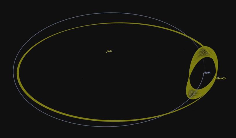 Orbita planetoidy 2016 HO3 /materiały prasowe