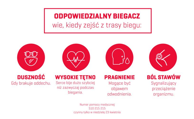 Orlen Warsaw Marathon /