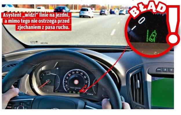 Ostrzeganie przed niekontrolowaną zmianą pasa ruchu /Motor