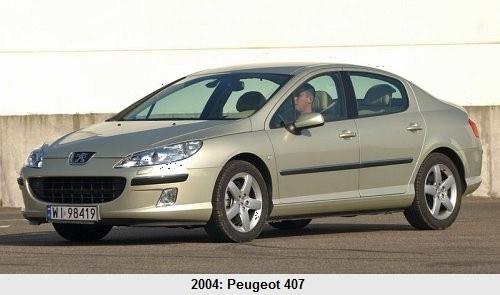 Peugeot 407 /Peugeot