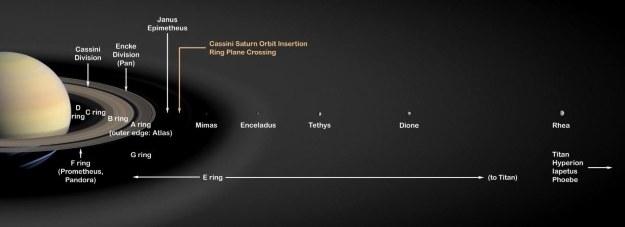 Pierścienie i księżyce Saturna /NASA