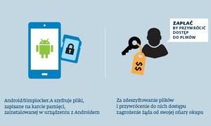 Pierwszy wirus szyfrujący pliki na urządzeniach z Androidem