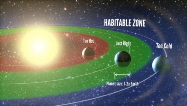 Planet podobnych do Ziemi we wszechświecie jest mnóstwo /materiały prasowe