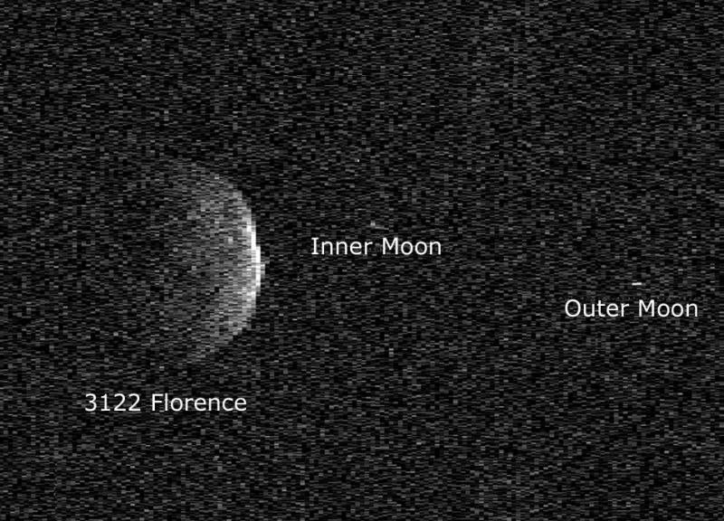 Planetoida 3122 Florence i jej dwa nowo odkryte księżyce /NASA/JPL Center for Near-Earth Object Studies /Materiały prasowe