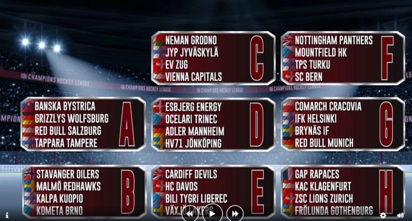 Podział fazy grupowej hokejowej Ligi Mistrzów /Screen - Youtube.com /Internet