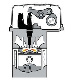 Pompowtryskiwacz /Motor