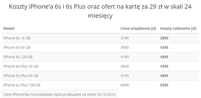 Porównanie ofert /Komórkomat.pl