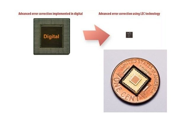 Porównanie wielkości cyfrowego procesora i procesora probabilistycznego /kopalniawiedzy.pl